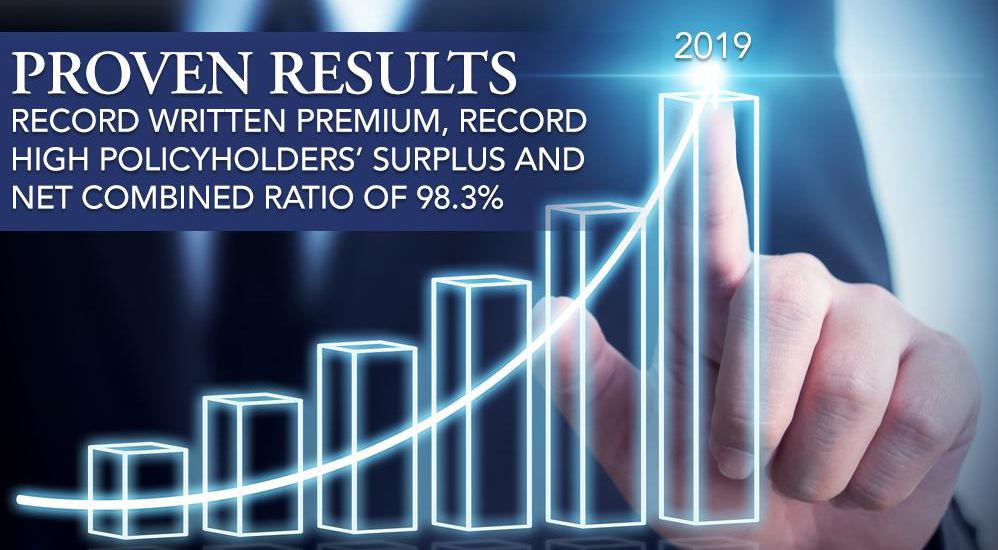 Proven Results 2019 Record Written Premium, Record High Policyholders' Surplus and Net Combined Ratio of 98.3%